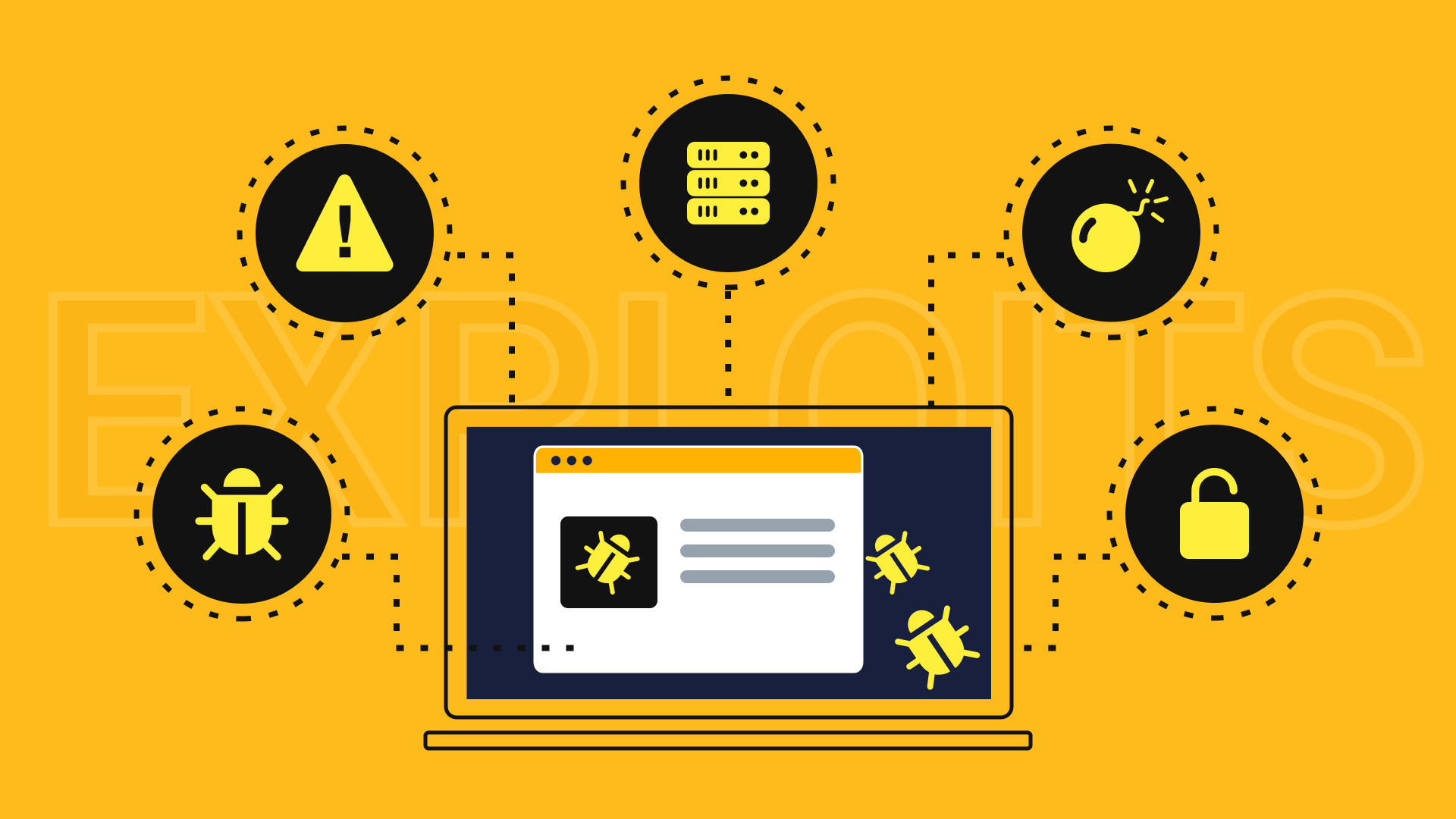 What are exploits? Types of exploits and how do they work.