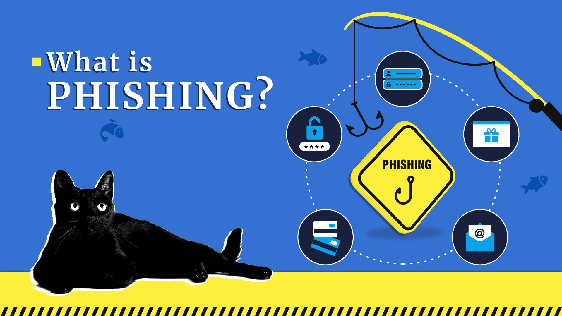 What is Phishing? Attack Techniques & Examples - Keep Your Privacy Well